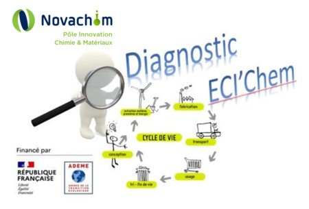 «  ECI'Chem », le Diagnostic en Eco-Conception de Novachim spécifique à la filière « Chimie et Matériaux »